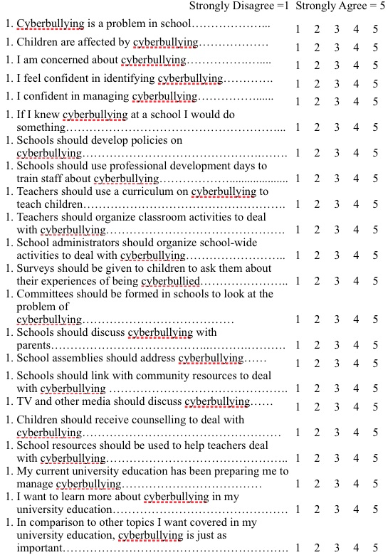 Cyberbullying In Schools An Examination Of Preservice Teachers
