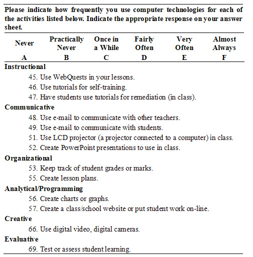 everyday technology use questionnaire pdf
